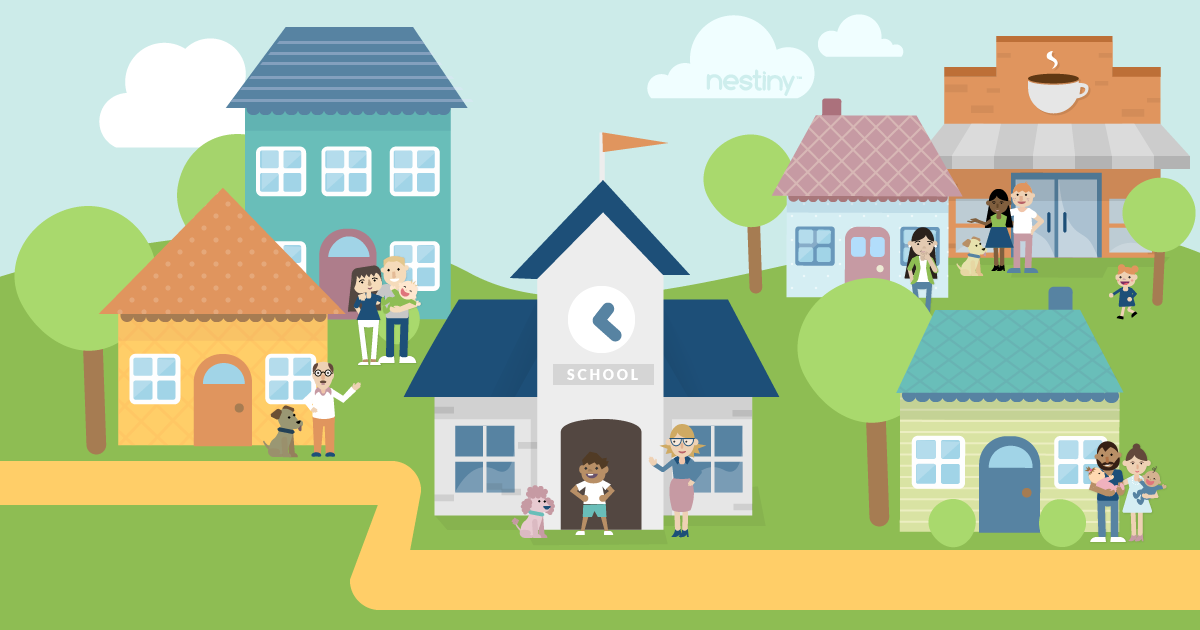 Nestiny funiversity tips for picking the best community for Find my perfect house