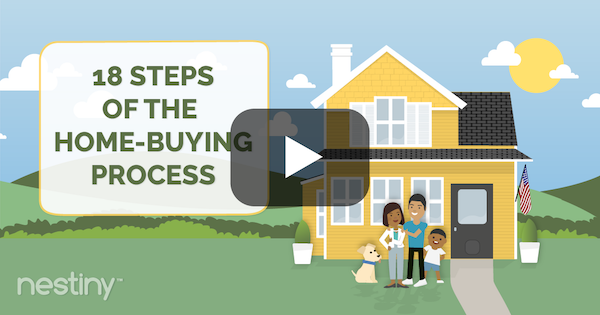 18 Steps of the Homebuying Process [Video]