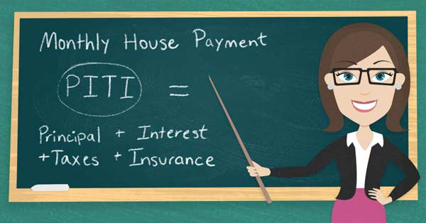 What exactly is a mortgage payment?