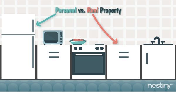 What's the difference between Real Property Vs. Personal Property?