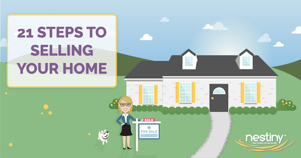 21 Steps to Sell Your Home [Infographic]